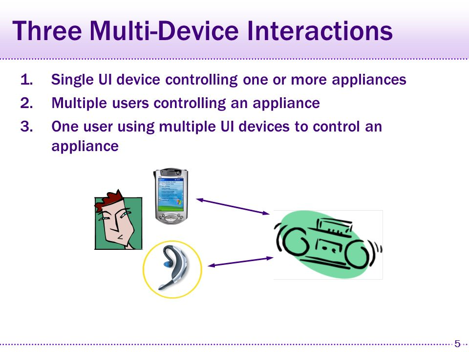 4 1.Single UI device controlling one or more appliances 2.Multiple users controlling an appliance