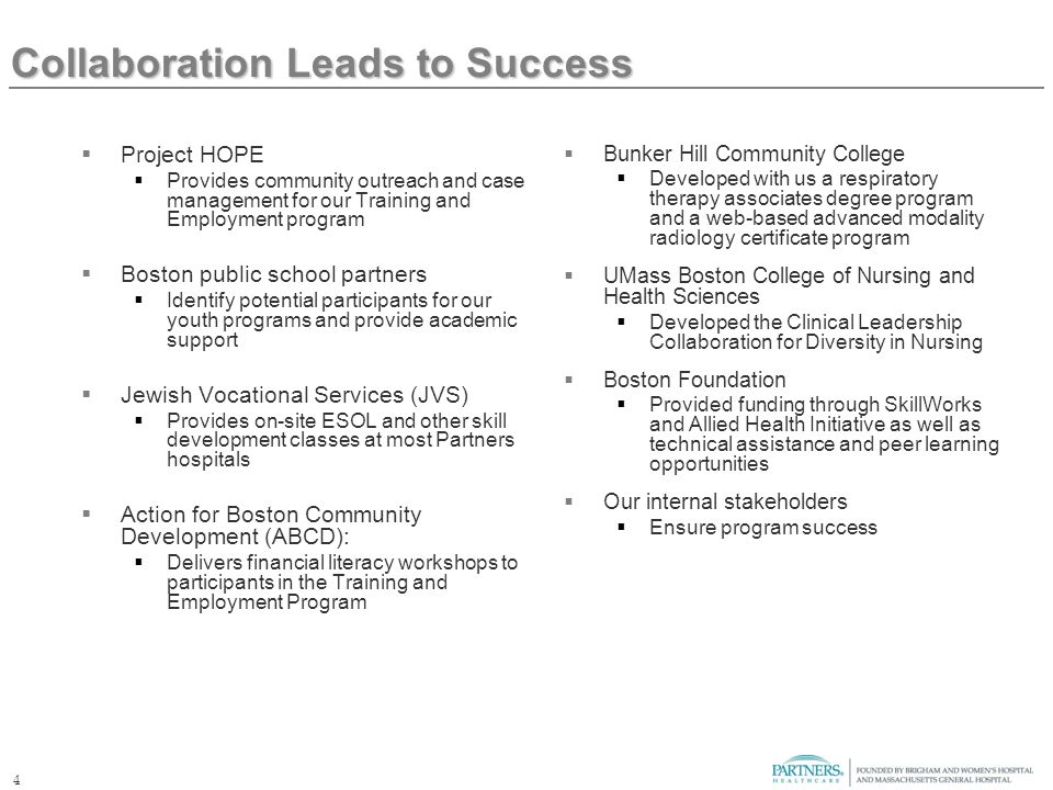 4 Collaboration Leads to Success Project HOPE Provides community outreach and case management for our Training and Employment program Boston public sc