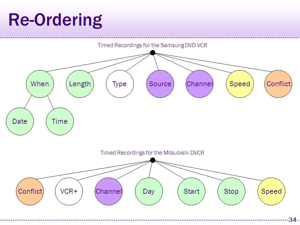 33 Re-Ordering