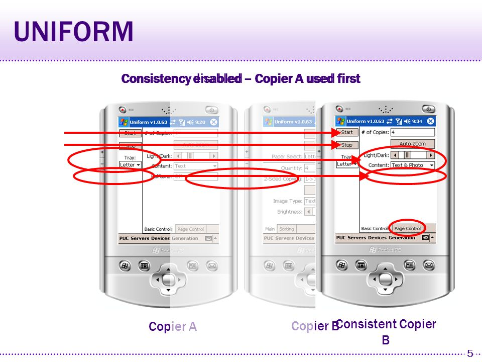 4 UNIFORM Copier A Copier B Consistency disabled – Copier A used first