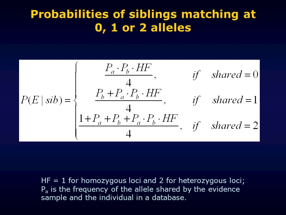 Probabilities of siblings matching at 0, 1 or 2 alleles HF = 1 for homozygous loci and 2 for heterozygous loci; P a is the frequency of the allele sha