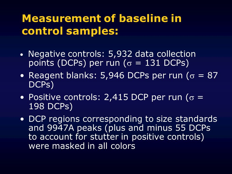 Measurement of baseline in control samples: Negative controls: 5,932 data collection points (DCPs) per run ( = 131 DCPs) Reagent blanks: 5,946 DCPs pe