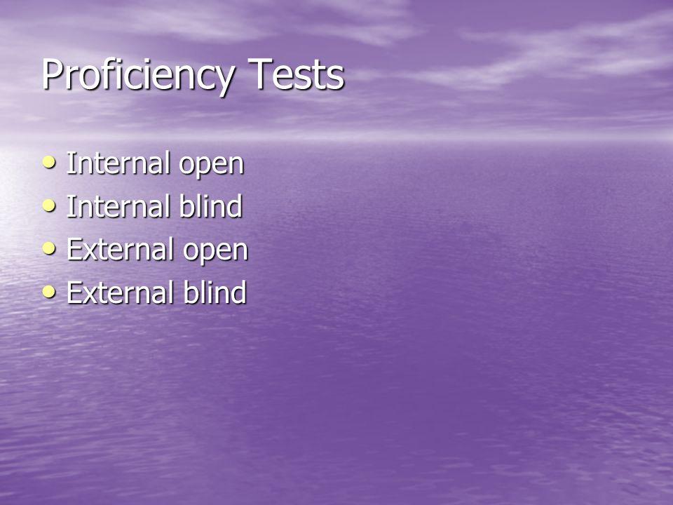 Proficiency Tests Internal open Internal open Internal blind Internal blind External open External open External blind External blind