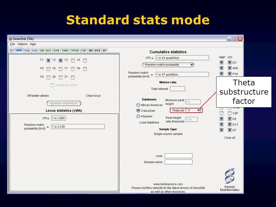 Standard stats mode Theta substructure factor