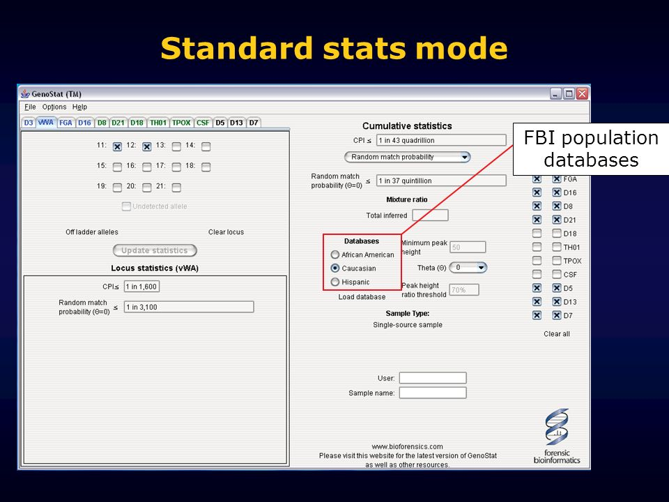 Standard stats mode FBI population databases
