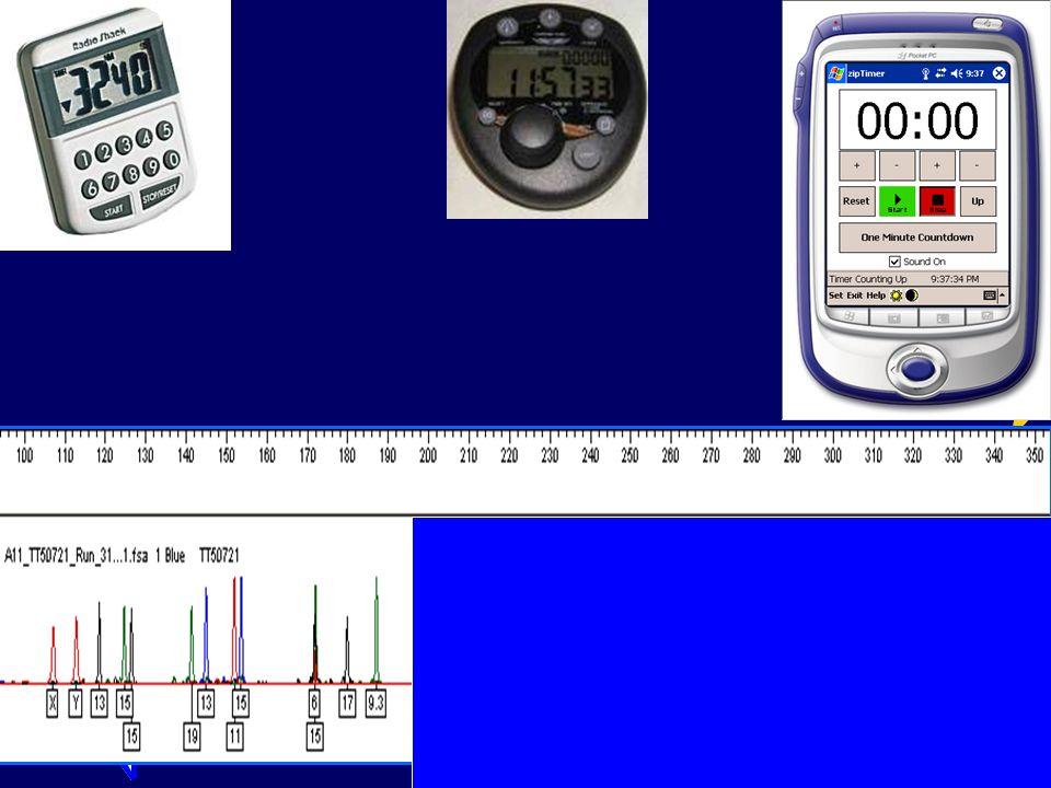 AmpFlSTR ® Identifiler (Applied Biosystems)
