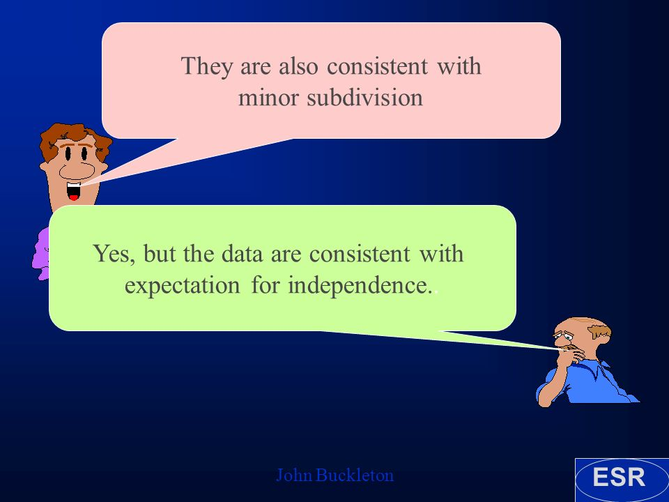 ESR John Buckleton They are also consistent with minor subdivision Yes, but the data are consistent with expectation for independence..