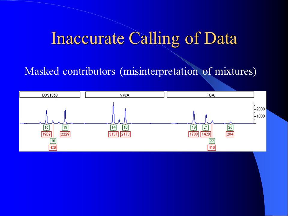 Inaccurate Calling of Data Masked contributors (misinterpretation of mixtures)