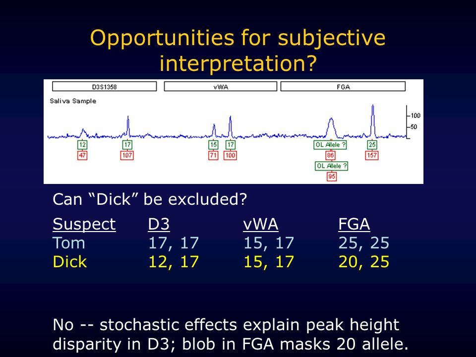 Opportunities for subjective interpretation. Can Dick be excluded.