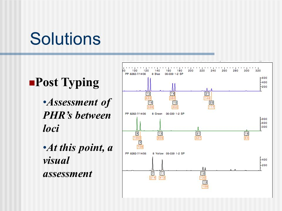 Solutions Post Typing Assessment of PHRs between loci At this point, a visual assessment