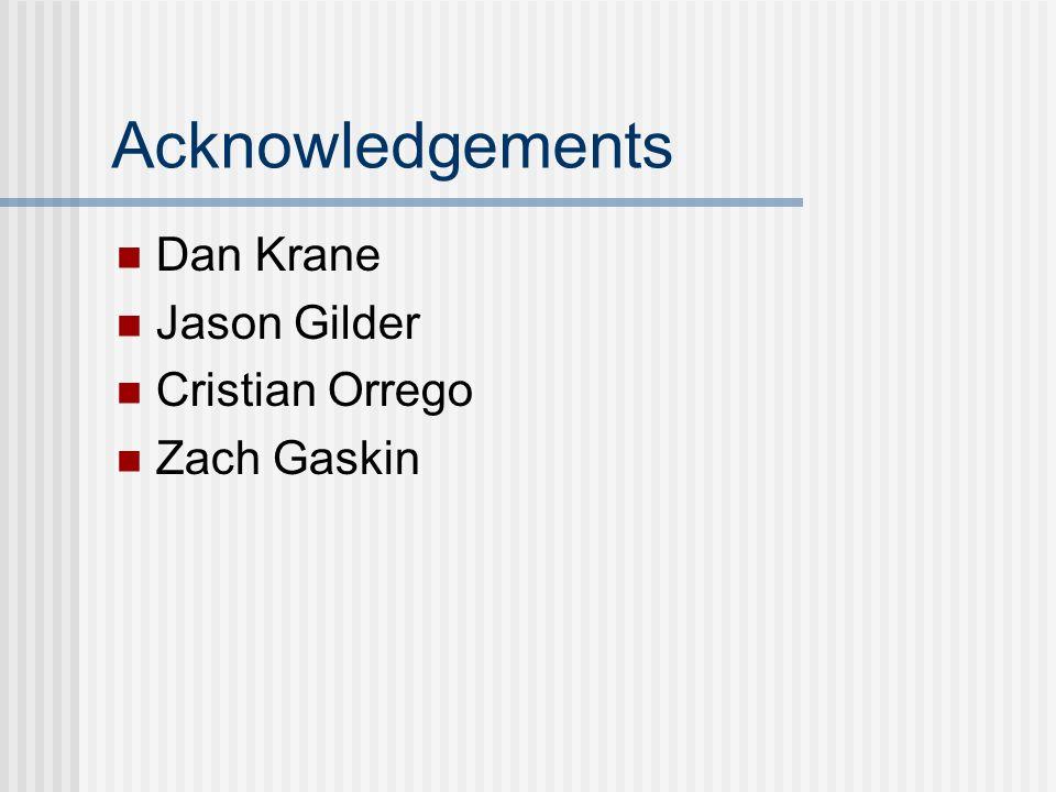 Acknowledgements Dan Krane Jason Gilder Cristian Orrego Zach Gaskin