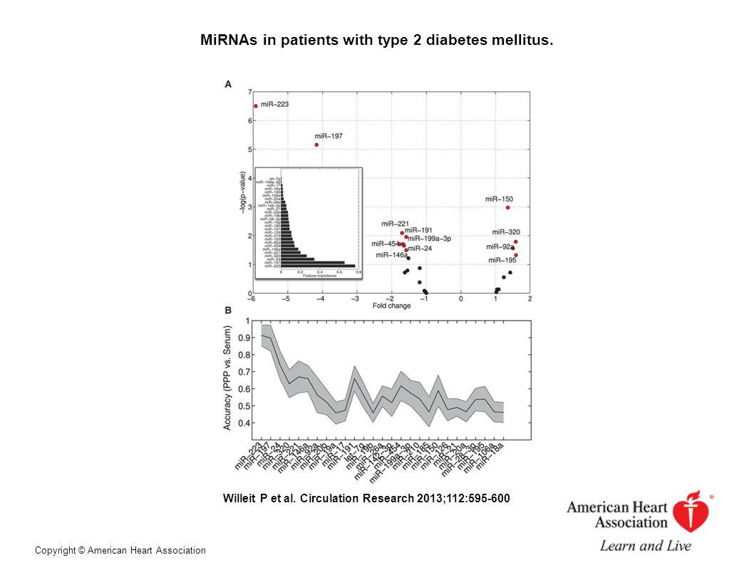 MiRNAs in patients with type 2 diabetes mellitus. Willeit P et al. Circulation Research 2013;112:595-600 Copyright © American Heart Association