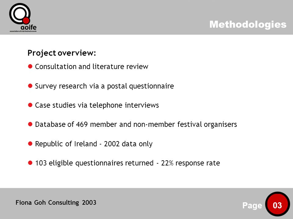 Methodologies Page 03 Project overview: Consultation and literature review Survey research via a postal questionnaire Case studies via telephone interviews Database of 469 member and non-member festival organisers Republic of Ireland - 2002 data only 103 eligible questionnaires returned - 22% response rate Fiona Goh Consulting 2003