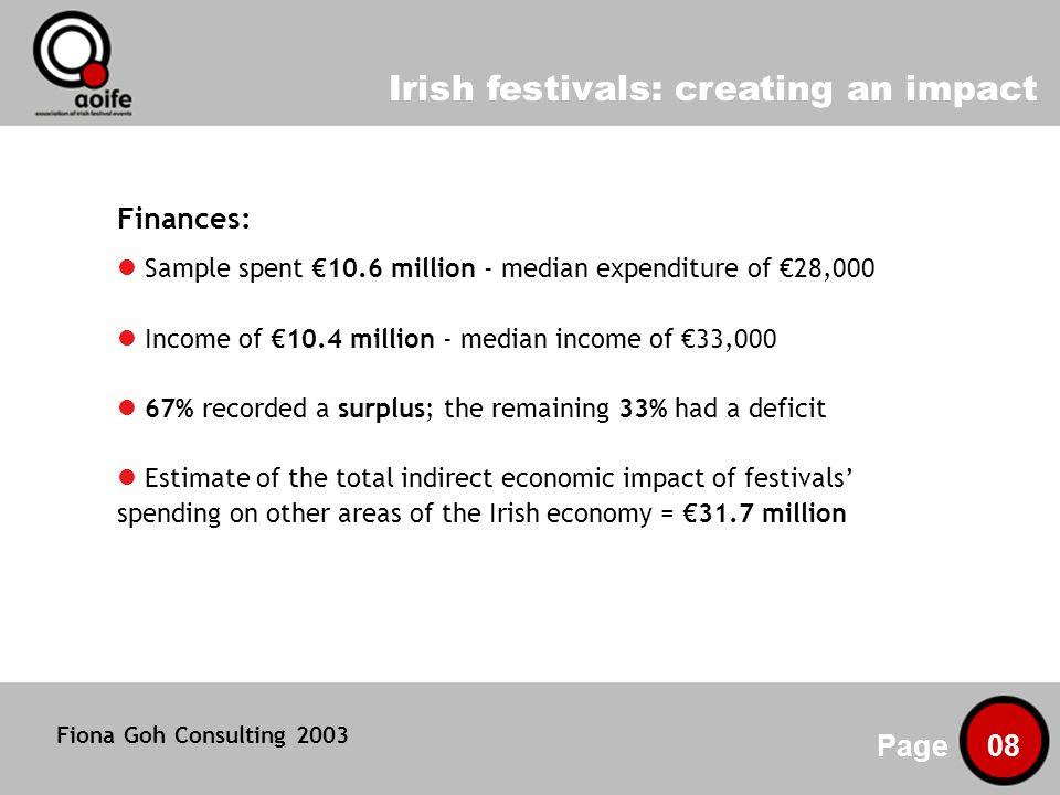 Irish festivals: creating an impact Page 08 Finances: Sample spent 10.6 million - median expenditure of 28,000 Income of 10.4 million - median income