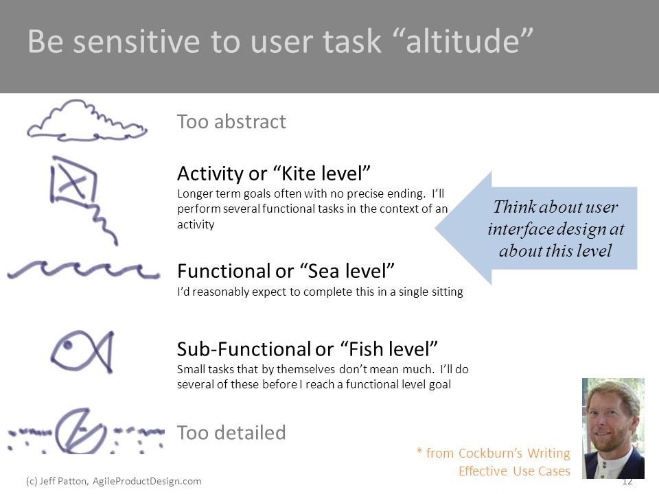 Be sensitive to user task altitude 12 * from Cockburns Writing Effective Use Cases Functional or Sea level Id reasonably expect to complete this in a