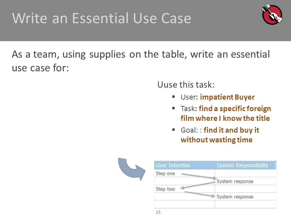 Write an Essential Use Case As a team, using supplies on the table, write an essential use case for: 15 Uuse this task: User: impatient Buyer Task: fi