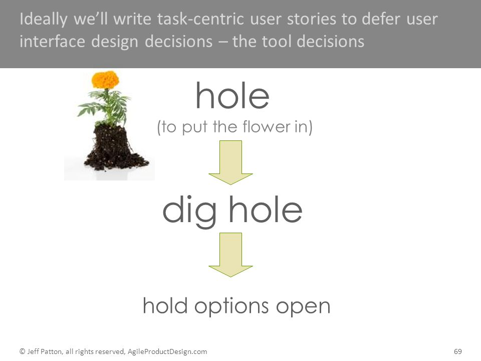 Ideally well write task-centric user stories to defer user interface design decisions – the tool decisions 69 hole (to put the flower in) dig hole hol