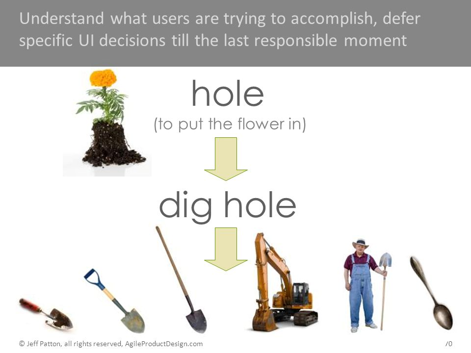 Understand what users are trying to accomplish, defer specific UI decisions till the last responsible moment 70 hole (to put the flower in) dig hole ©
