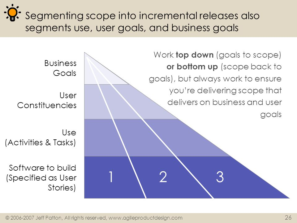 © 2006-2007 Jeff Patton, All rights reserved, www.agileproductdesign.com 26 Segmenting scope into incremental releases also segments use, user goals,
