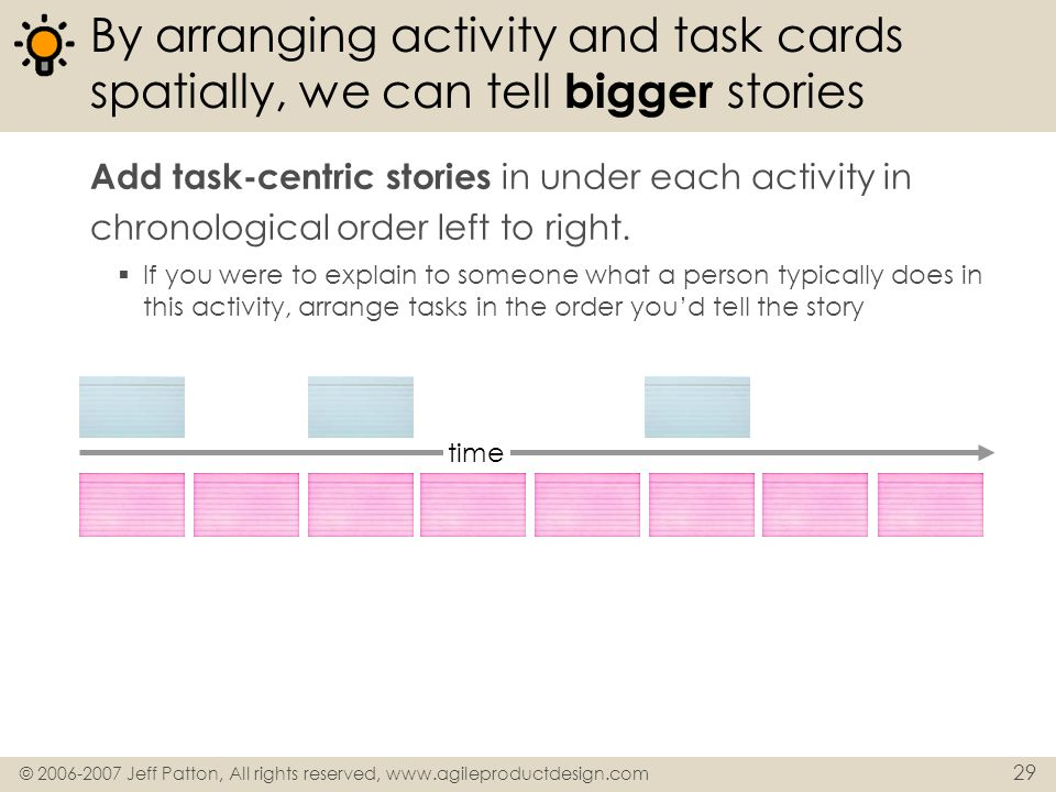 © 2006-2007 Jeff Patton, All rights reserved, www.agileproductdesign.com 29 By arranging activity and task cards spatially, we can tell bigger stories