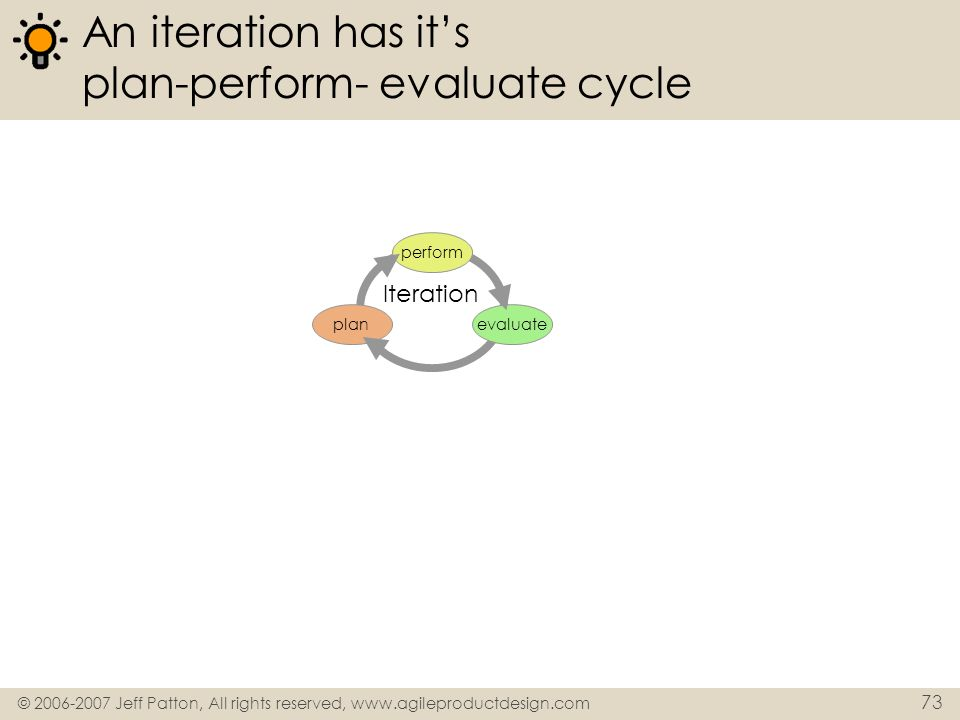 © 2006-2007 Jeff Patton, All rights reserved, www.agileproductdesign.com 73 Iteration An iteration has its plan-perform- evaluate cycle © 2006-2007 Je