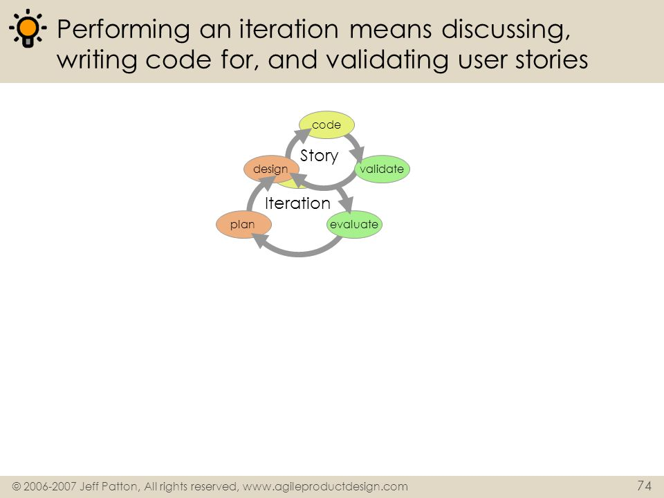 © 2006-2007 Jeff Patton, All rights reserved, www.agileproductdesign.com 74 Iteration Performing an iteration means discussing, writing code for, and