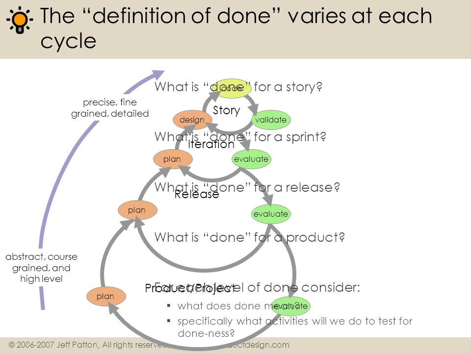 © 2006-2007 Jeff Patton, All rights reserved, www.agileproductdesign.com 78 The definition of done varies at each cycle © 2006-2007 Jeff Patton, All r