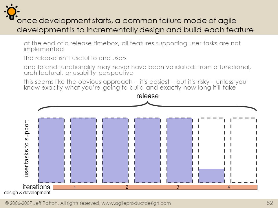 © 2006-2007 Jeff Patton, All rights reserved, www.agileproductdesign.com 82 once development starts, a common failure mode of agile development is to