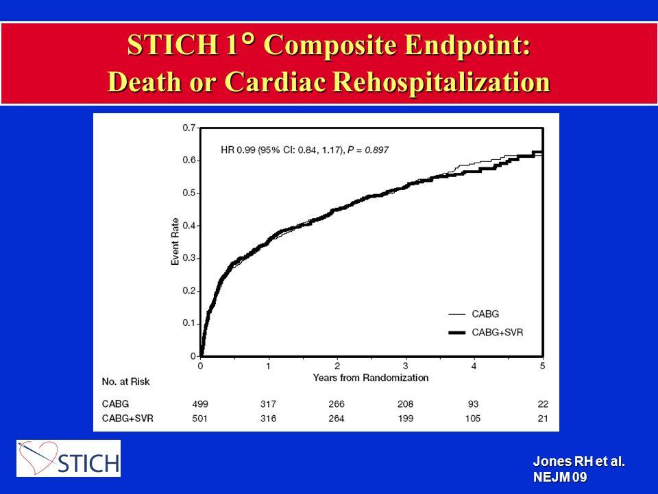 STICH 1° Composite Endpoint: Death or Cardiac Rehospitalization Jones RH et al. NEJM 09