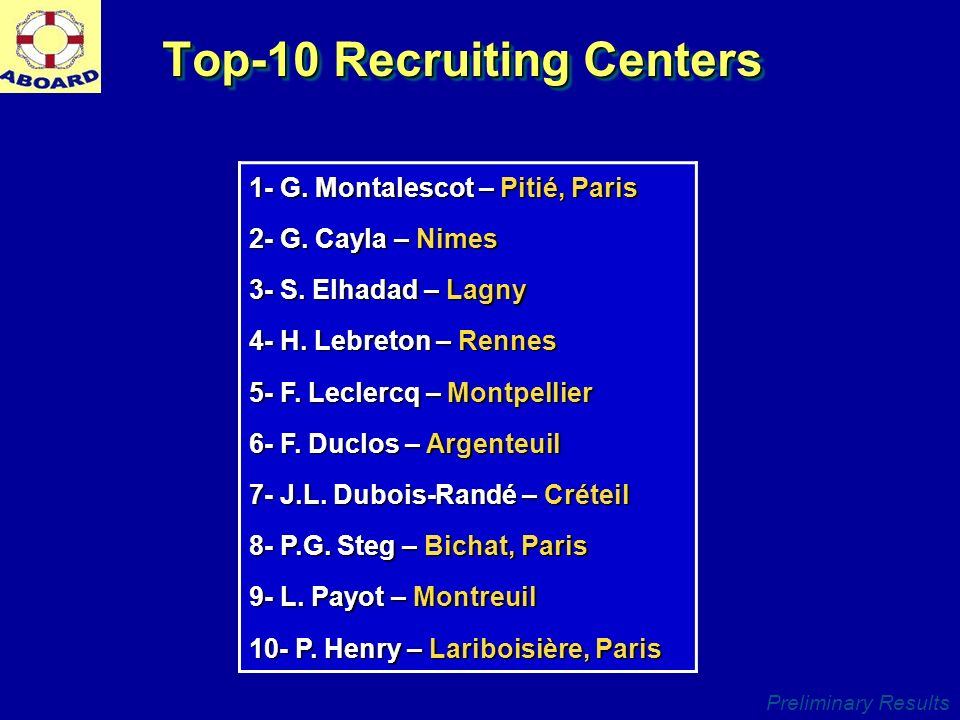 Preliminary Results Top-10 Recruiting Centers 1- G.