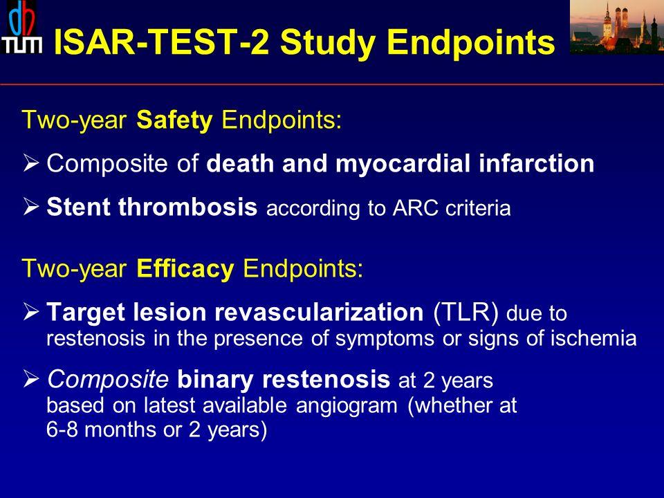 0 10 20 30 40 50 0246810121416182022 24 % mos p=0.61 Death or myocardial infarction Dual-DES 7.8% Endeavor ZES 9.2% Cypher SES 10.2%