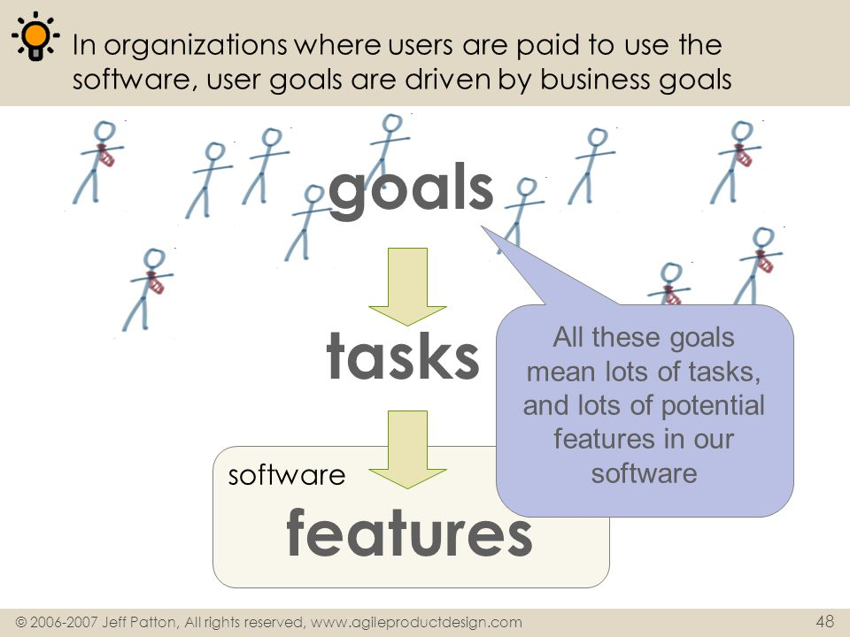 © 2006-2007 Jeff Patton, All rights reserved, www.agileproductdesign.com 48 software In organizations where users are paid to use the software, user g