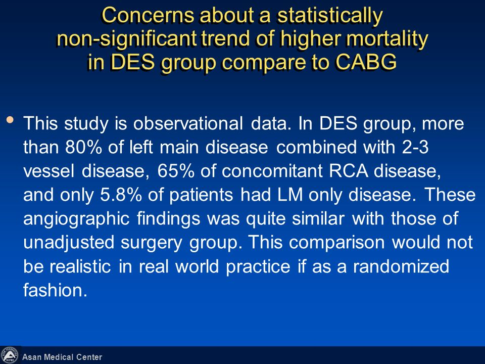 Asan Medical Center In a cohort of patients with unprotected left main coronary artery disease, we found no statistical significant difference in the