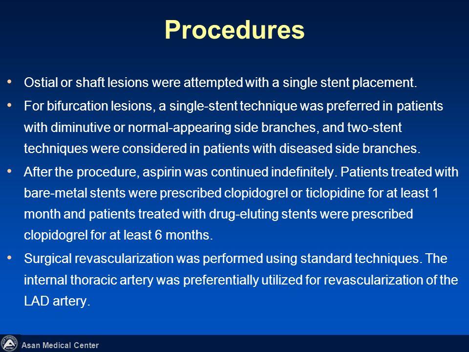 Asan Medical Center Baseline Characteristics Variable Stents (n=1102) CABG (n=1138)P Value Previous coronary angioplasty18.111.0<0.001 Previous myocardial infarction8.111.60.005 Previous congestive heart failure2.53.30.21 Chronic obstructive pulmonary disease2.0 0.97 Cerebrovascular disease7.17.30.84 Peripheral vascular disease1.55.4<0.001 Renal failure2.73.00.71 Ejection fraction (%)<0.001 Median6260 Interquartile range57-6752-66