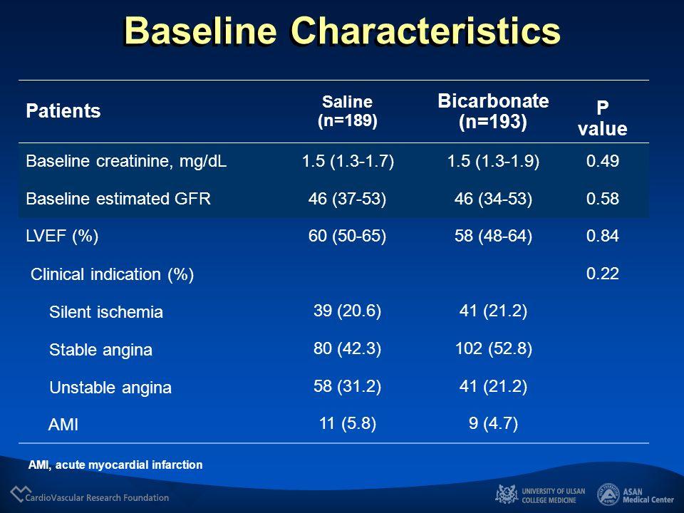 Baseline Characteristics Patients Saline (n=189) Bicarbonate (n=193) P value Peripheral Vascular disease 18 (9.5)20 (10.4) 0.78 Height, cm 162 7.8 0.5