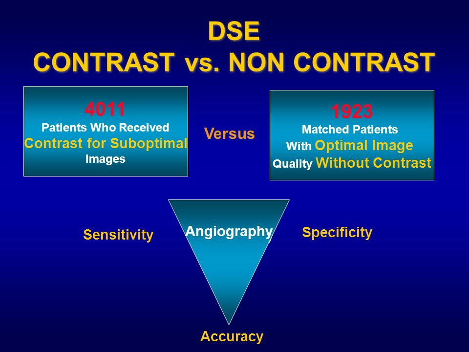 DSE CONTRAST vs. NON CONTRAST 4011 Patients Who Received Contrast for Suboptimal Images Versus Specificity Sensitivity Angiography Accuracy Angiograph