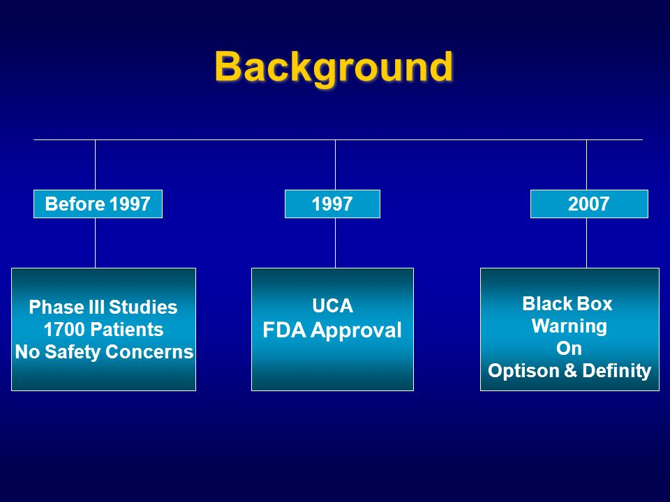 Background Before 1997 Phase III Studies 1700 Patients No Safety Concerns UCA FDA Approval Black Box Warning On Optison & Definity