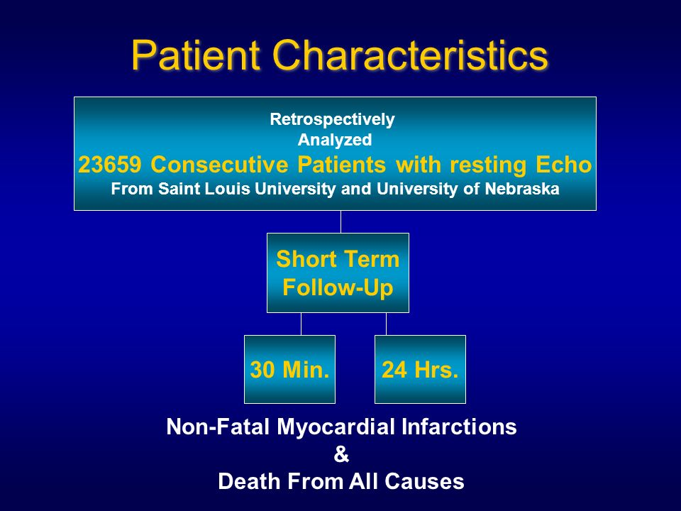 Patient Characteristics Retrospectively Analyzed Consecutive Patients with resting Echo From Saint Louis University and University of Nebraska Short Term Follow-Up 24 Hrs.