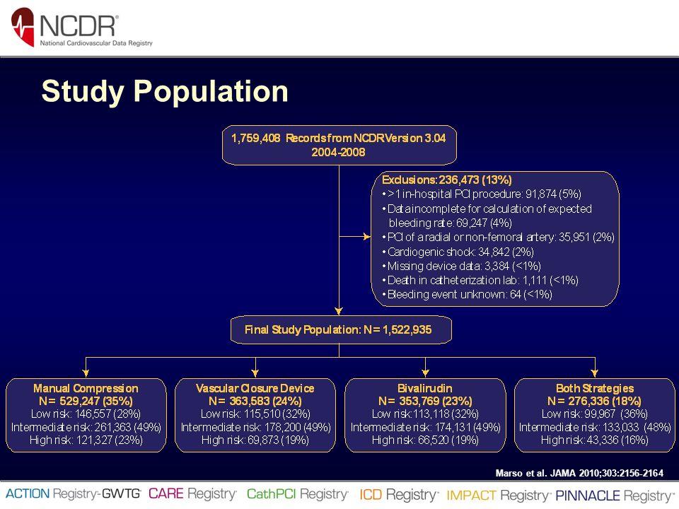 Study Population Marso et al. JAMA 2010;303:2156-2164