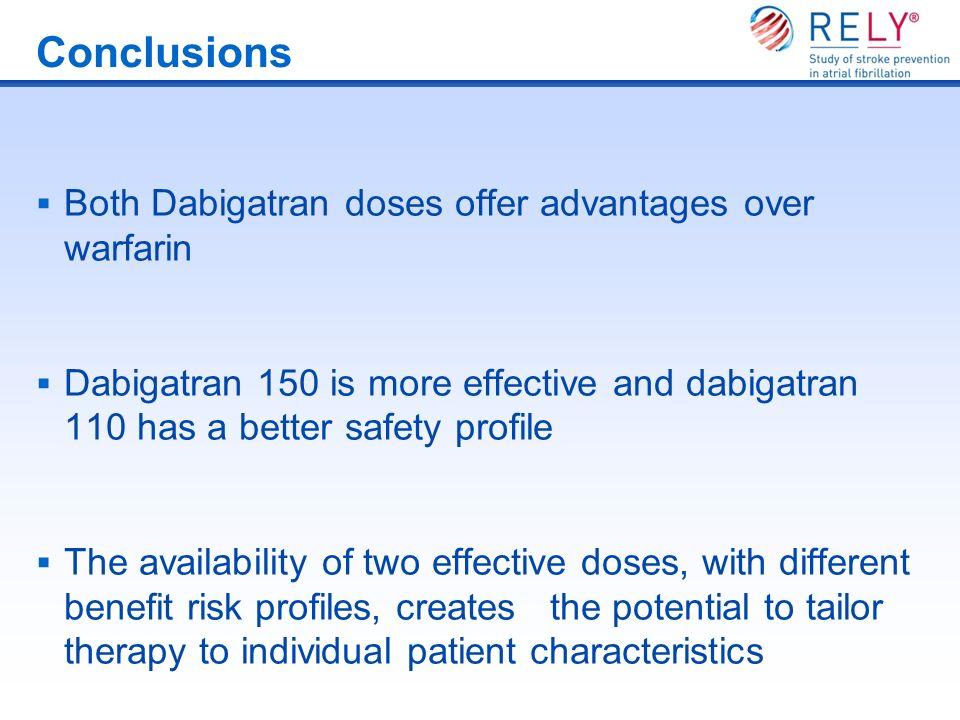 Conclusions Both Dabigatran doses offer advantages over warfarin Dabigatran 150 is more effective and dabigatran 110 has a better safety profile The a