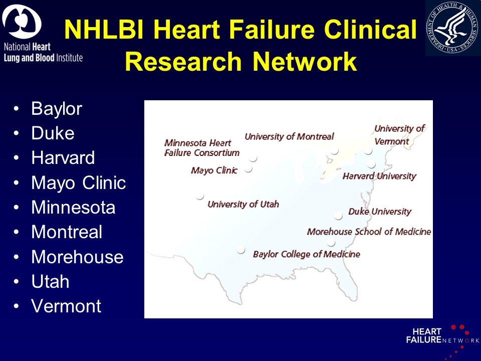 NHLBI Heart Failure Clinical Research Network Baylor Duke Harvard Mayo Clinic Minnesota Montreal Morehouse Utah Vermont