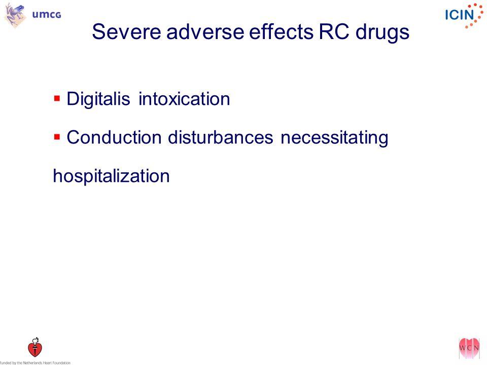 Severe adverse effects RC drugs Digitalis intoxication Conduction disturbances necessitating hospitalization