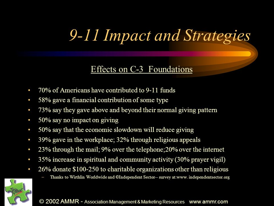 © 2002 AMMR - Association Management & Marketing Resources www. ammr.com 9-11 Impact and Strategies Effects on C-3 Foundations 70% of Americans have c