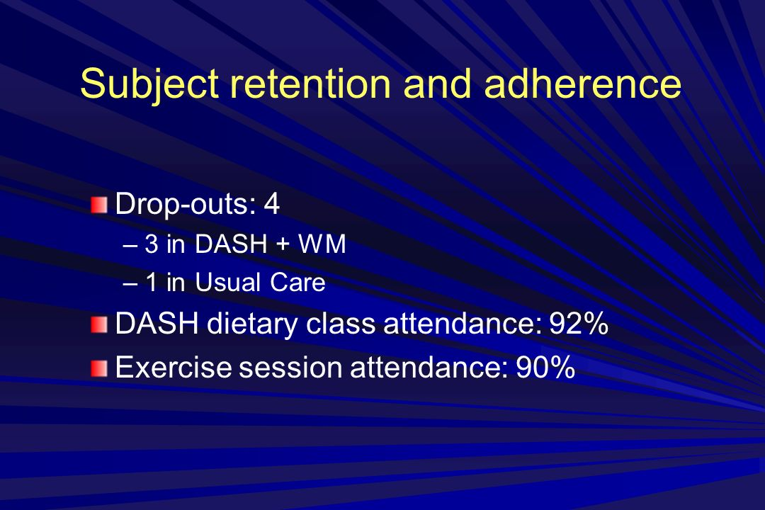 Subject retention and adherence Drop-outs: 4 –3 in DASH + WM –1 in Usual Care DASH dietary class attendance: 92% Exercise session attendance: 90%