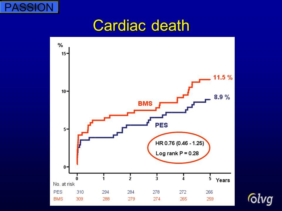 Cardiac death