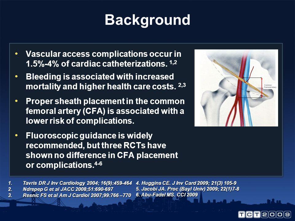 Procedural CharacteristicsCharacteristicFluoroscopyN=501UltrasoundN=503P-value Coronary Angiogram 460 (91.8) 451 (89.7) 0.24 Peripheral Angiogram 41 (8.2) 52 (10.3) 0.24 Intervention 161 (32.1) 155 (30.8) 0.65 Right Heart Cath 30 (6.0) 44 (8.7) 0.094 Fellow Involved 470 (93.8) 468 (93.0) 0.62 Heparin 199 (39.7) 211 (41.9) 0.47 GPIIb/IIIa 38 (7.6) 0.99 Bivalirudin 40 (8.0) 38 (7.6) 0.80 Plavix 251 (50.1) 236 (46.9) 0.31 Closure device used* 274 (55.2) 332 (66.4) <0.001 * Angioseal used in 80-83% of closures