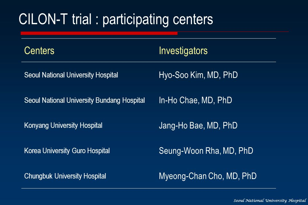 Seoul National University Hospital CILON-T trial : participating centers CentersInvestigators Seoul National University Hospital Hyo-Soo Kim, MD, PhD Seoul National University Bundang Hospital In-Ho Chae, MD, PhD Konyang University Hospital Jang-Ho Bae, MD, PhD Korea University Guro Hospital Seung-Woon Rha, MD, PhD Chungbuk University Hospital Myeong-Chan Cho, MD, PhD