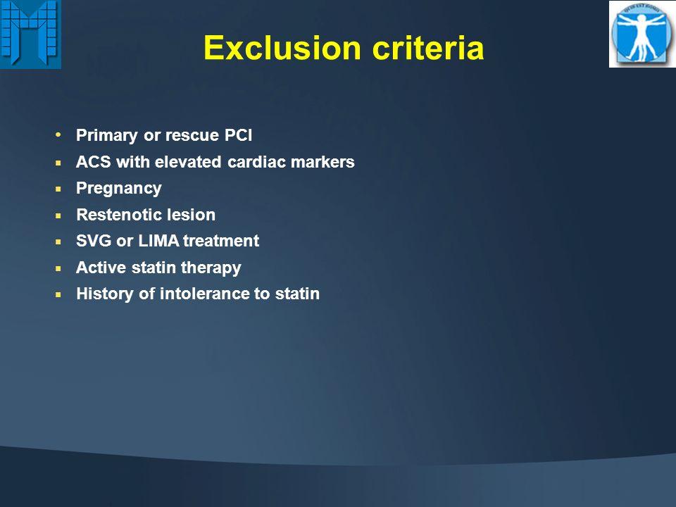 Inclusion criteria Age 18 y De novo lesion in a native coronary artery Elective PCI Normal cardiac biomarkers No statin therapy
