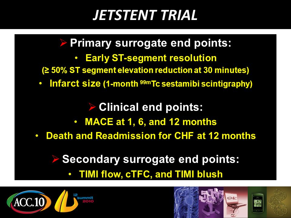 JETSTENT TRIAL Primary surrogate end points: Early ST-segment resolution ( 50% ST segment elevation reduction at 30 minutes) Infarct size (1-month 99m Tc sestamibi scintigraphy) Clinical end points: MACE at 1, 6, and 12 months Death and Readmission for CHF at 12 months Secondary surrogate end points: TIMI flow, cTFC, and TIMI blush