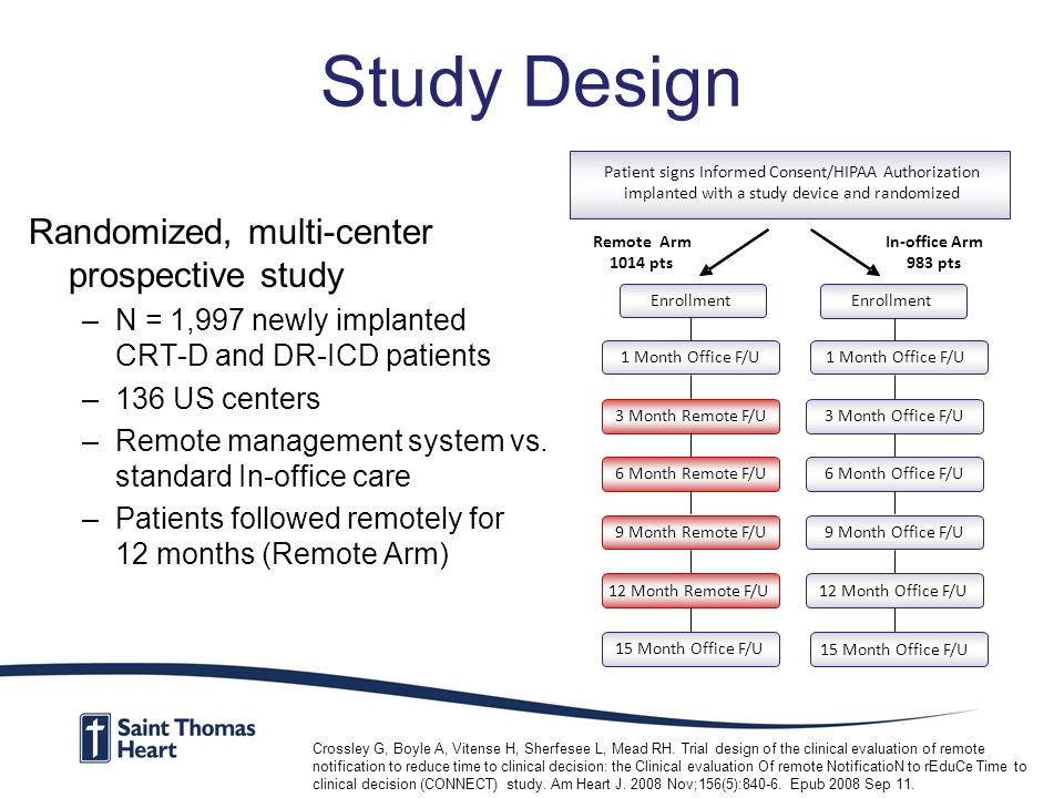 Study Design Randomized, multi-center prospective study –N = 1,997 newly implanted CRT-D and DR-ICD patients –136 US centers –Remote management system vs.